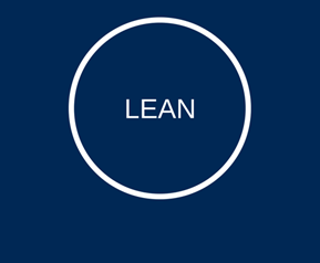 Concepts of Lean Manufacturing