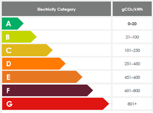 smartestenergy_example-energy-label-890x445-grey_2