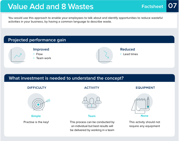 Value Add and 8 Wastes factsheet
